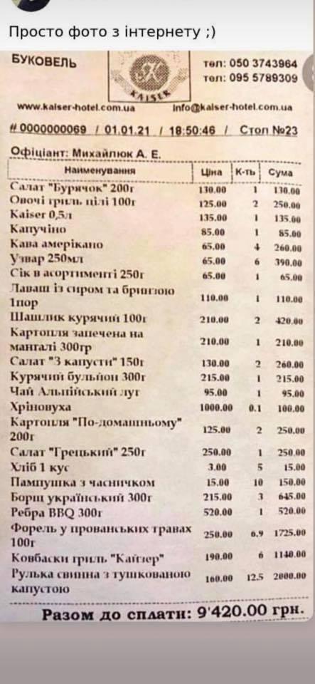 """Цены в """"Кайзере""""-2020"""