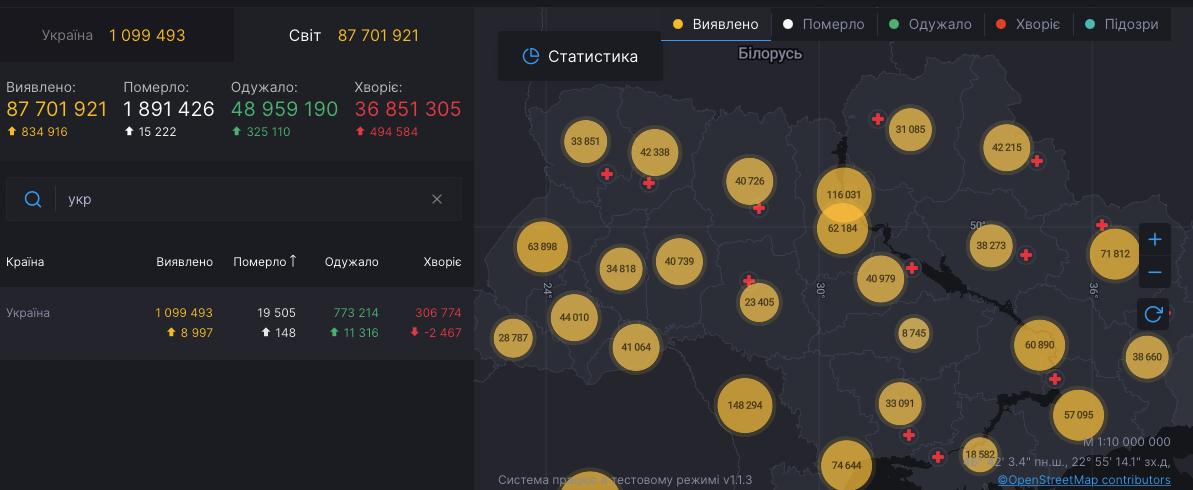 Наибольшее количество больных с начала года в Украине зафиксировали 7 января - почти 9 тысяч