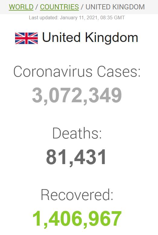 Данные по заболеваемости COVID-19 в Великобритании