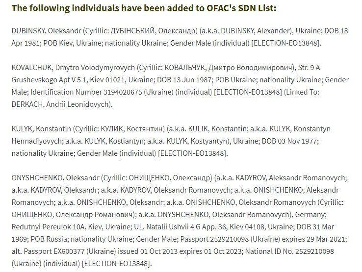 Список українців, проти яких запровадили санкції.