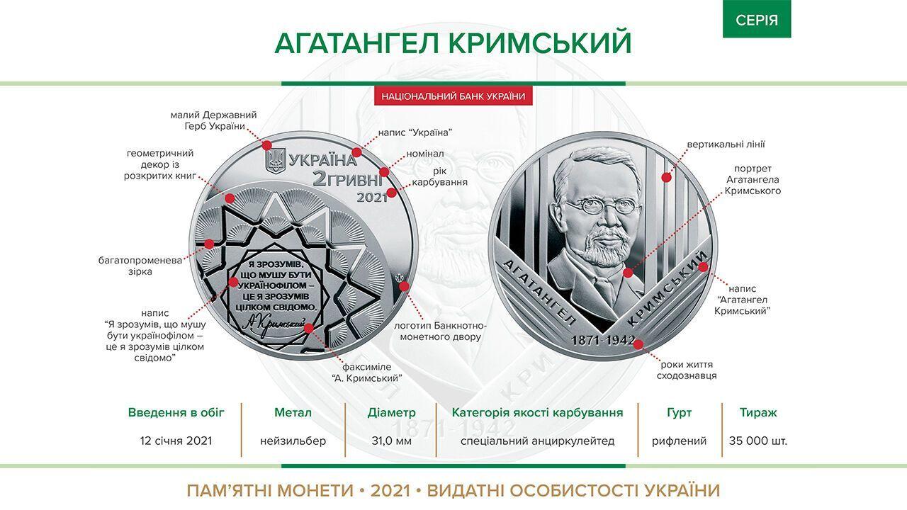 Який вигляд має монета