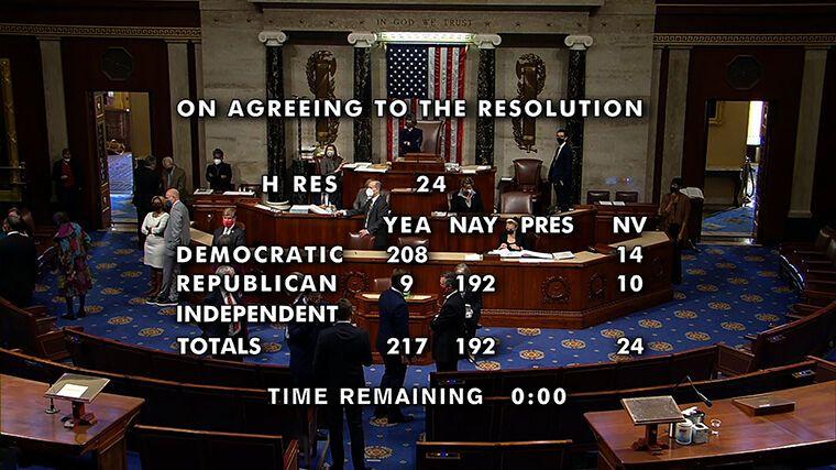 Резолюция об импичменте набрала достаточное количество голосов