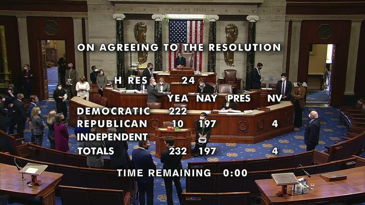 Результаты голосования за резолюцию об импичменте