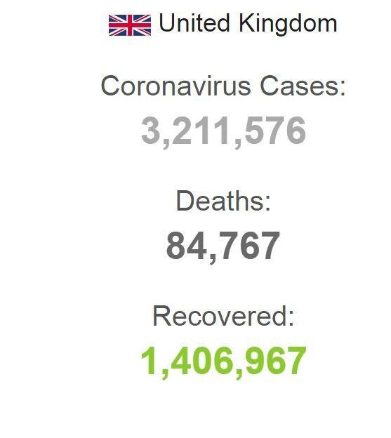 Статистика COVID-19 в Великобритании