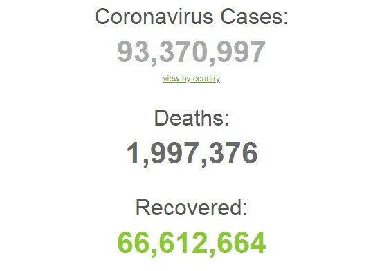 Ситуація з коронавірусом на 14 січня.