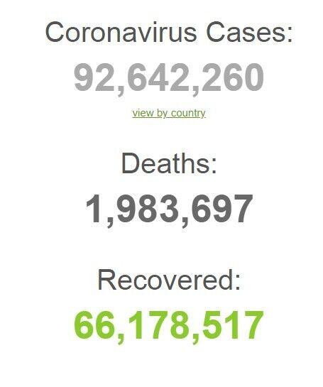 Наслідки пандемії коронавірусу