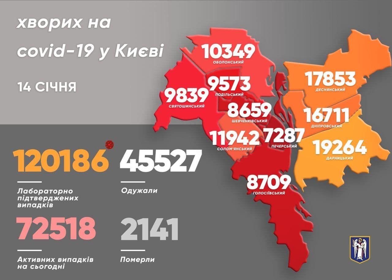 Больше всего новых случаев COVID-19 выявили в Дарницком районе Киева