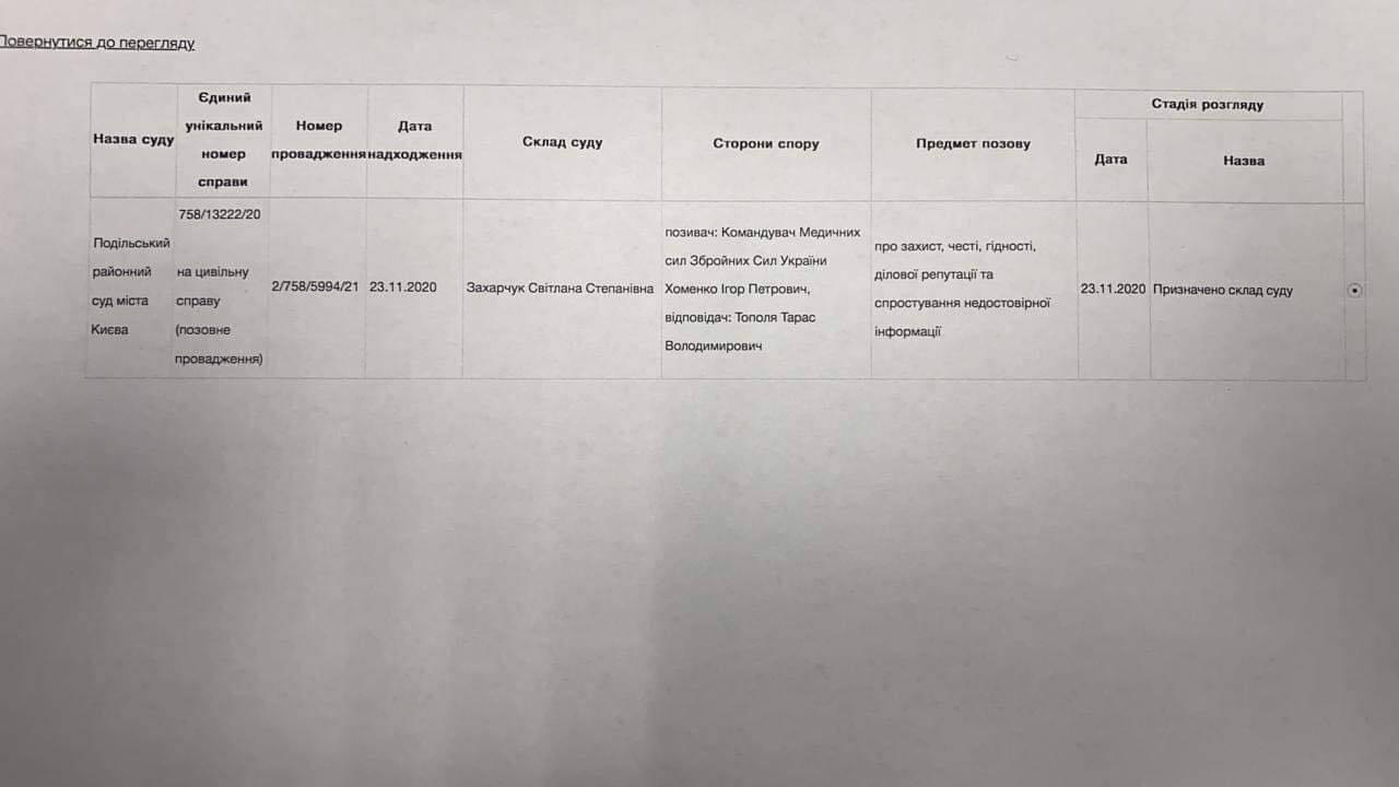"""Экс-командующий Медицинских сил ВСУ подал в суд на фронтмена группы """"Антитела"""""""