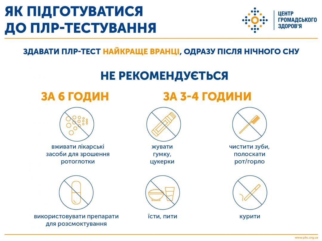 Как подготовиться к ПЦР-тесту на COVID-19: в Минздраве дали советы