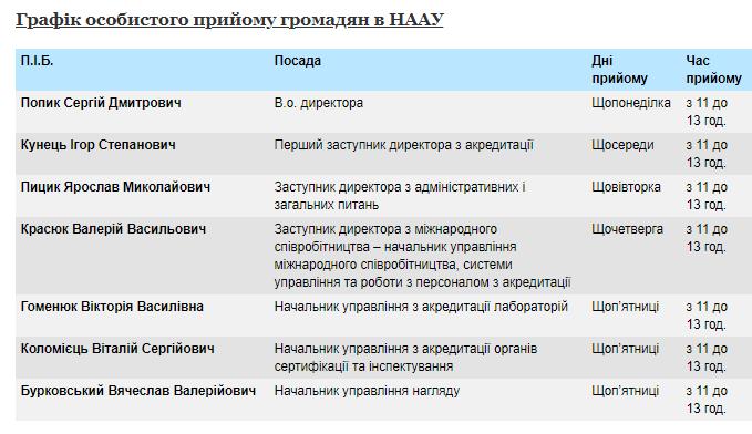 Руководство Нацагентства по аккредитации задержали на взятке