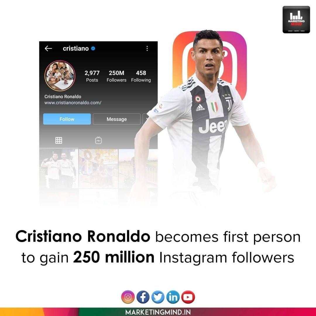 Роналду – самый популярный человек в Instagram.