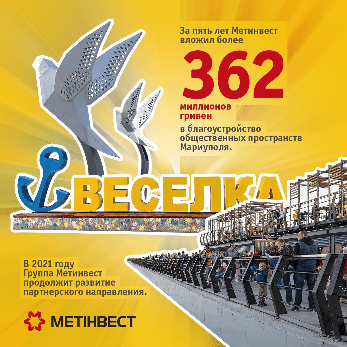 За пять лет Метинвест вложил более 362 миллионов гривен в благоустройство общественных пространств Мариуполя