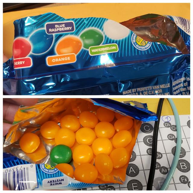 Помаранчевий – хіт сезону.