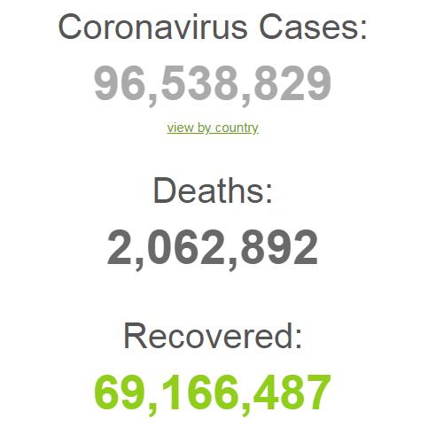 Масштаби світової пандемії коронавірусу.