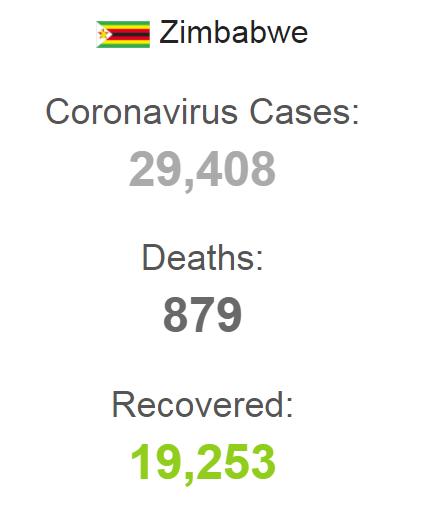 Статистика коронавірусу на 20 січня