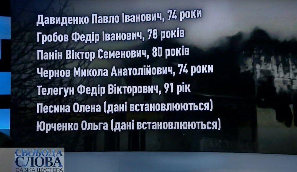 Список погибших в харьковском доме престарелых.