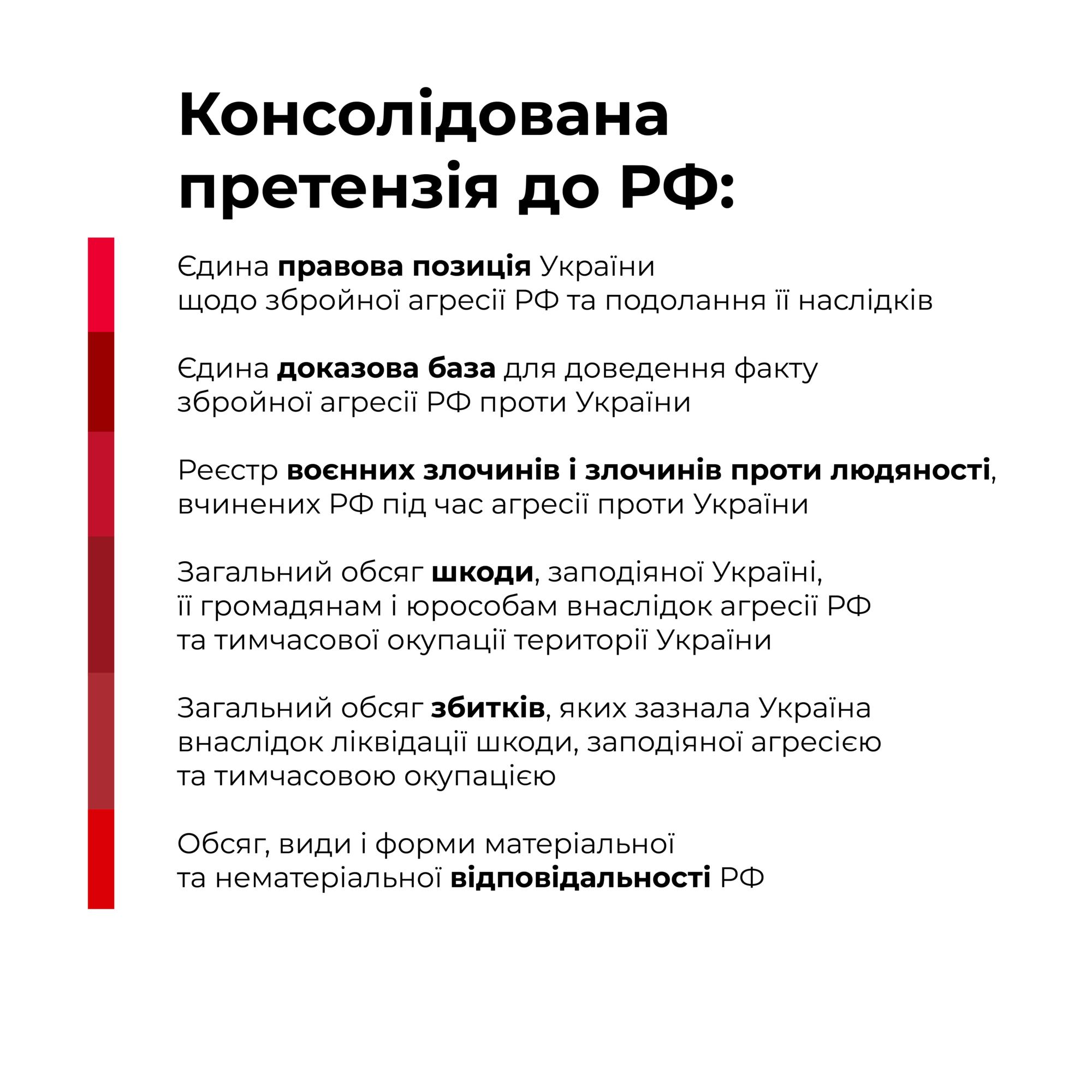 """""""Голос"""" добился рассмотрения вопроса о создании Нацагентства по преодолению последствий агрессии РФ"""