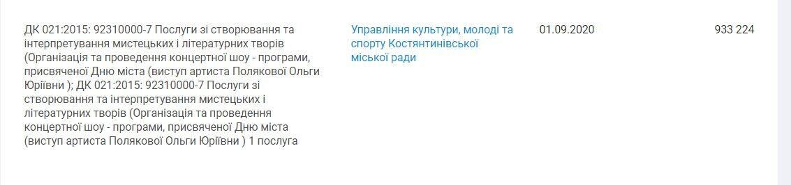 Концерт Поляковой