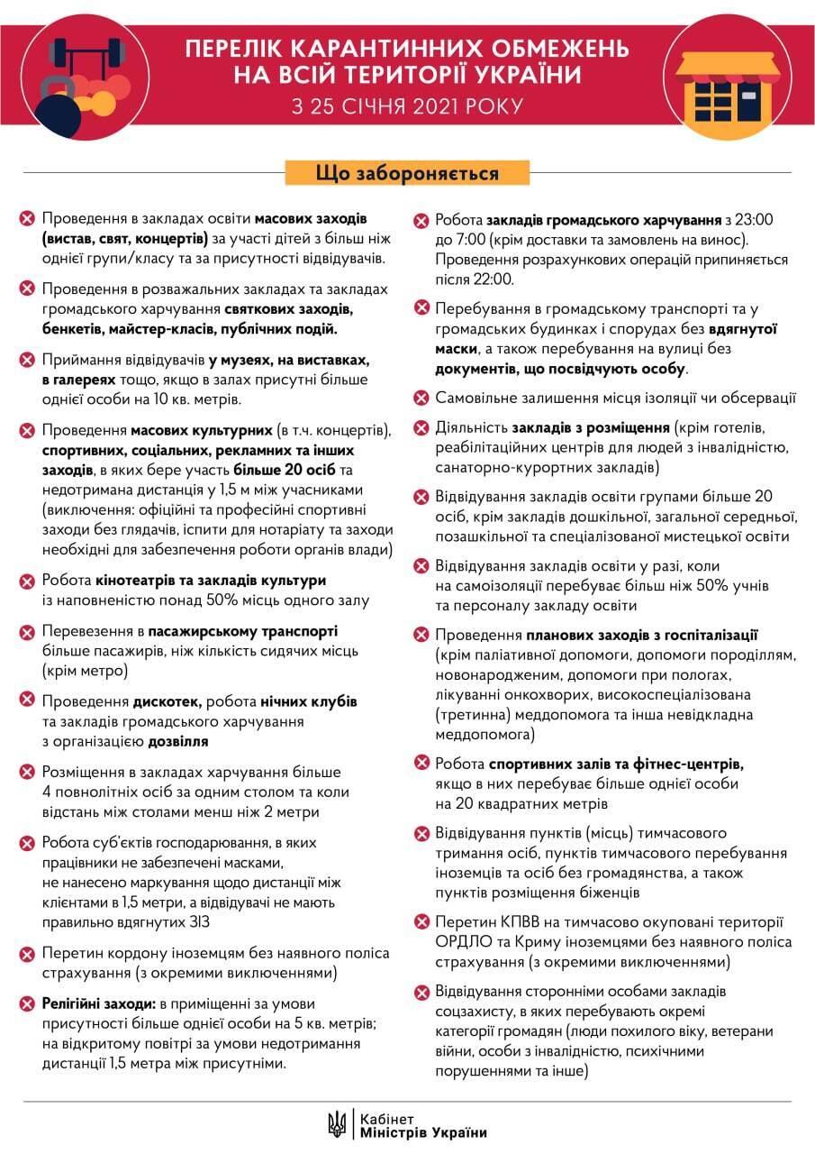 Нові правила в Україні
