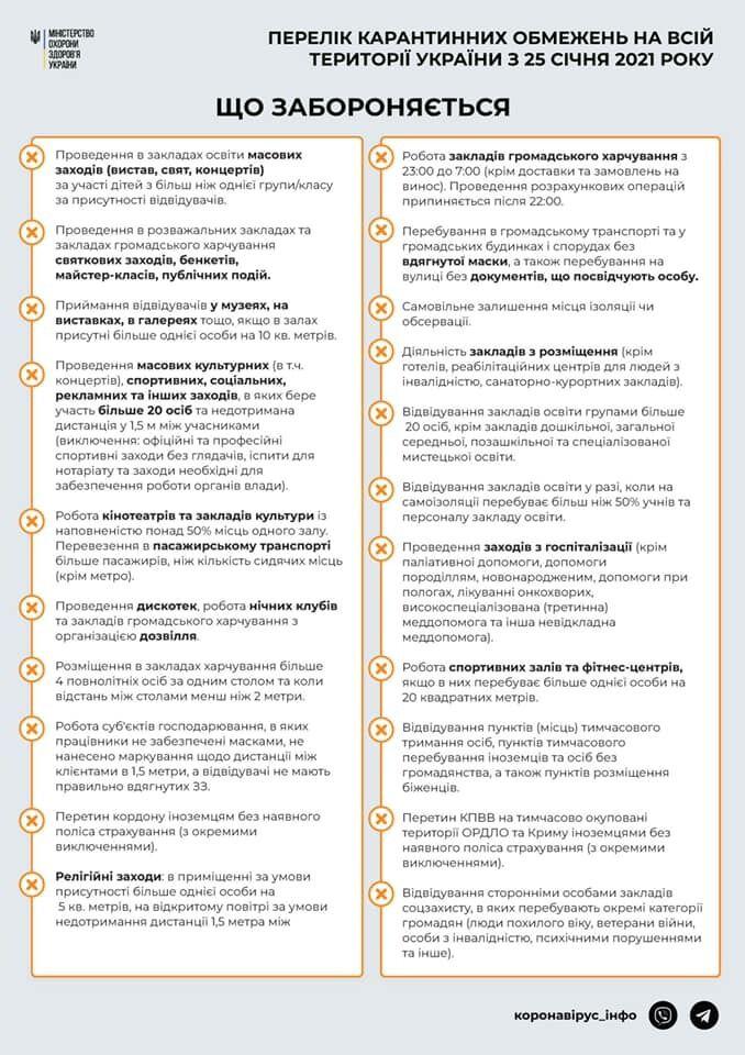 Локдаун в Україні закінчується: Степанов оцінив ефект і показав список нових заборон