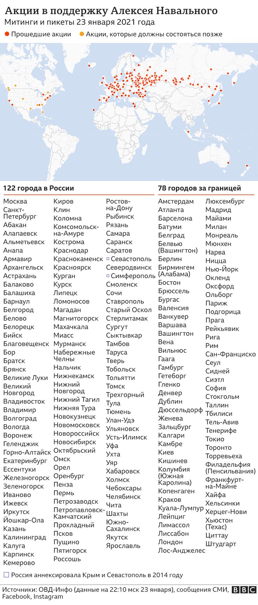 """В России Симферополь и Севастополь внесли в список """"российских городов""""."""