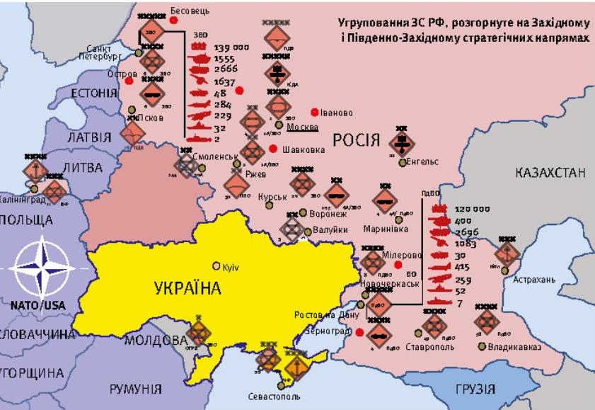 Группировки ВС РФ на Западном и Юго-Западном стратегических направлениях
