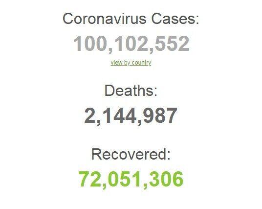 Общая статистика заражений COVID-19 в мире.