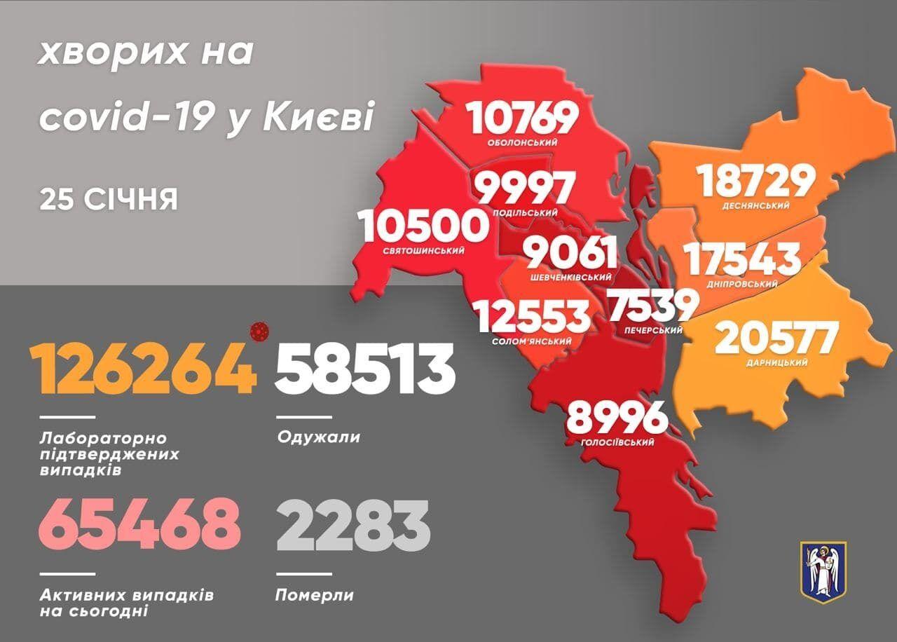 Захворюваність на COVID-19 у районах Києва