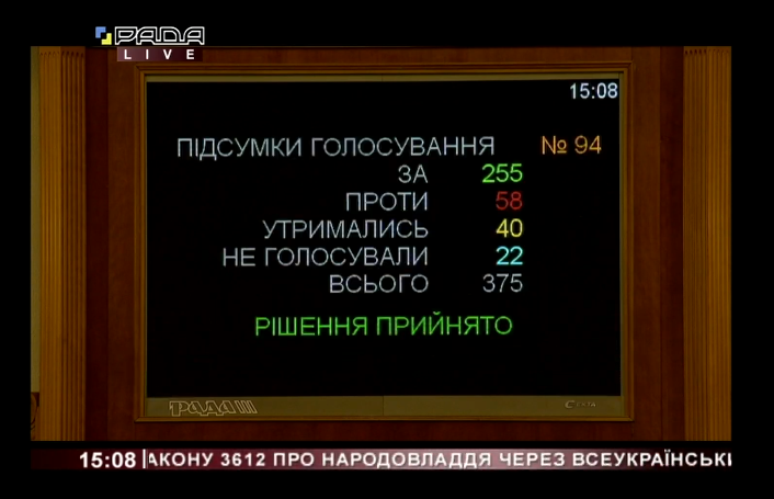 Рада приняла законопроект Зеленского о референдуме: какие вопросы можно, а какие нельзя будет выносить