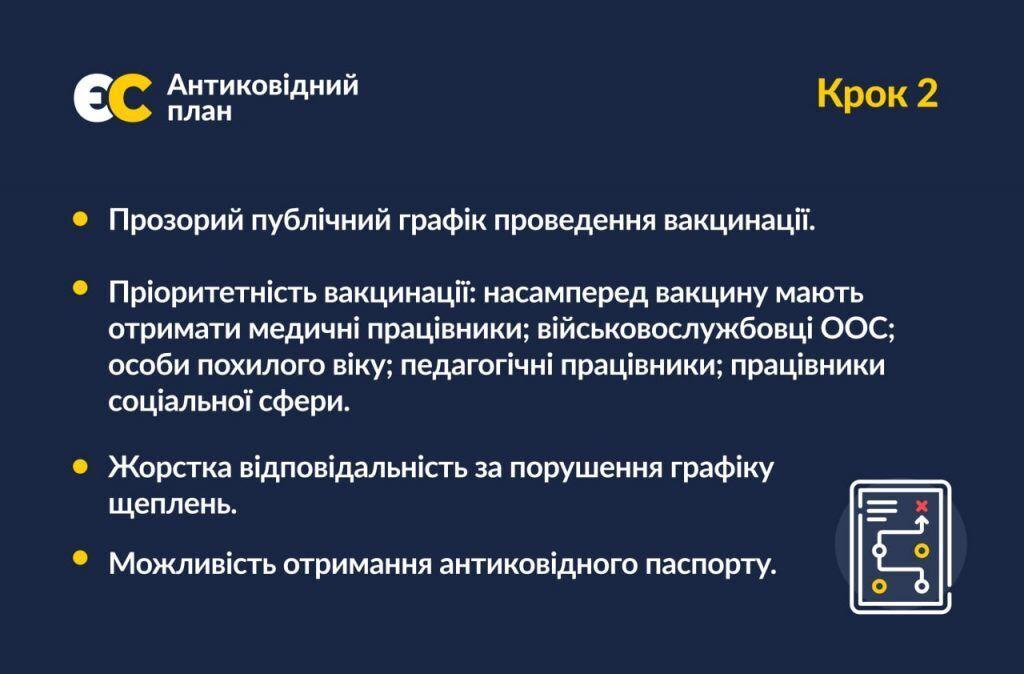"""2-й шаг """"антиковидного плана"""" Порошенко"""