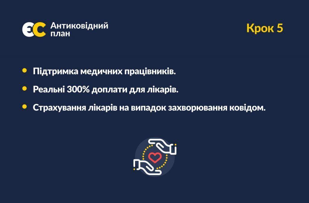 """5-й шаг """"антиковидного плана"""" Порошенко"""