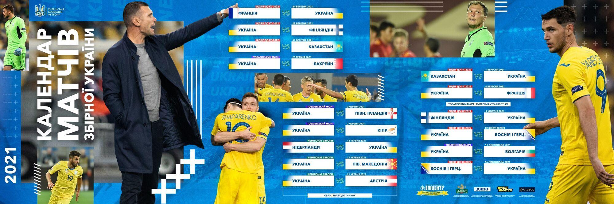 Календарь матчей сборной Украины на 2021 год