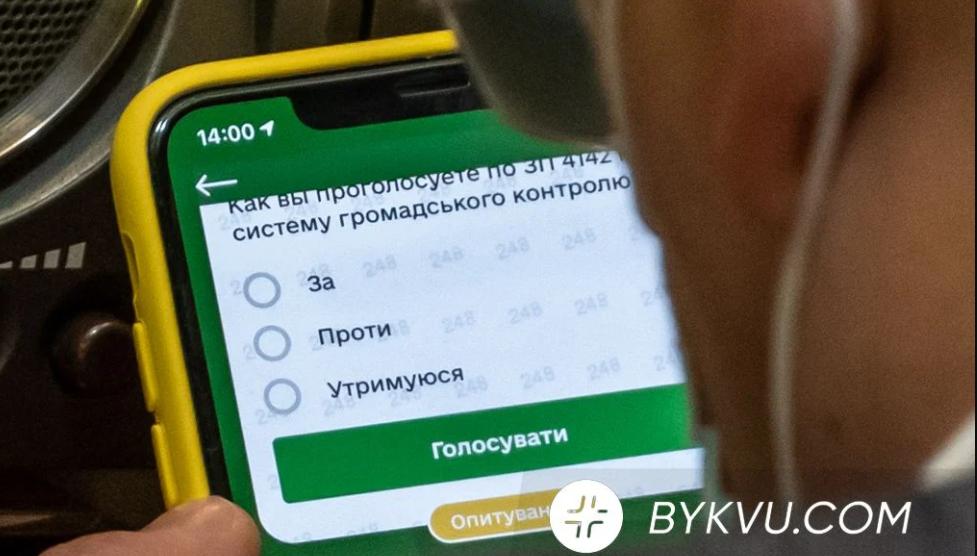 Додаток для голосування в опитуваннях