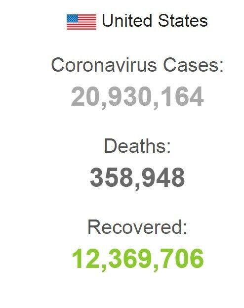Статистика COVID-19 в США