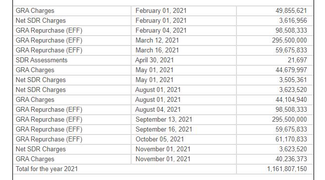Самые крупные выплаты назначены на март и сентябрь