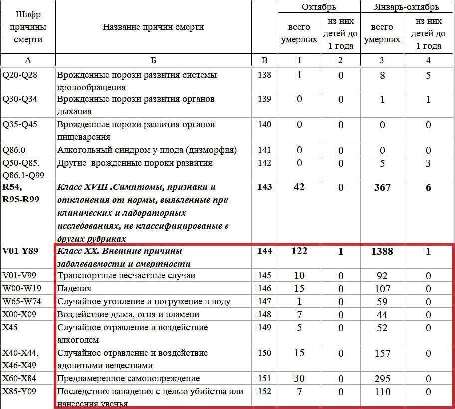 """Терористи """"ДНР"""" списали безліч смертей на нещасні випадки"""