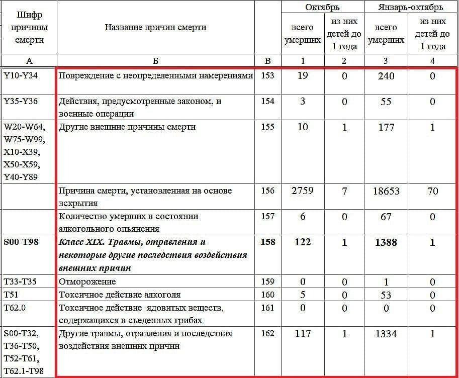 На окупованому Росією Донбасі почастішали самогубства