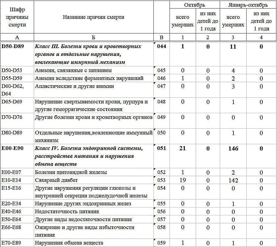 """ЗСУ отримали документи бойовиків """"ДНР"""""""