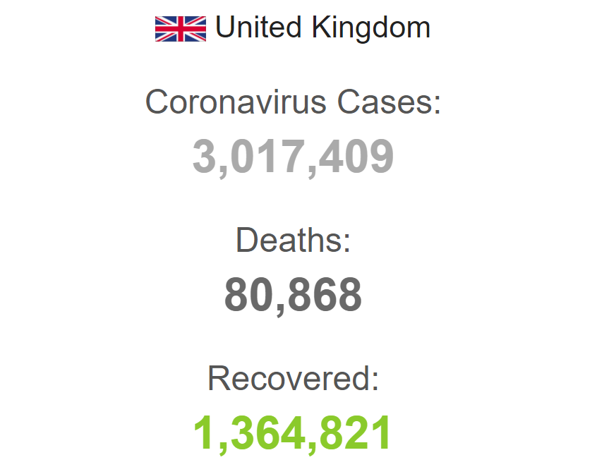Коронавірус у Британії.