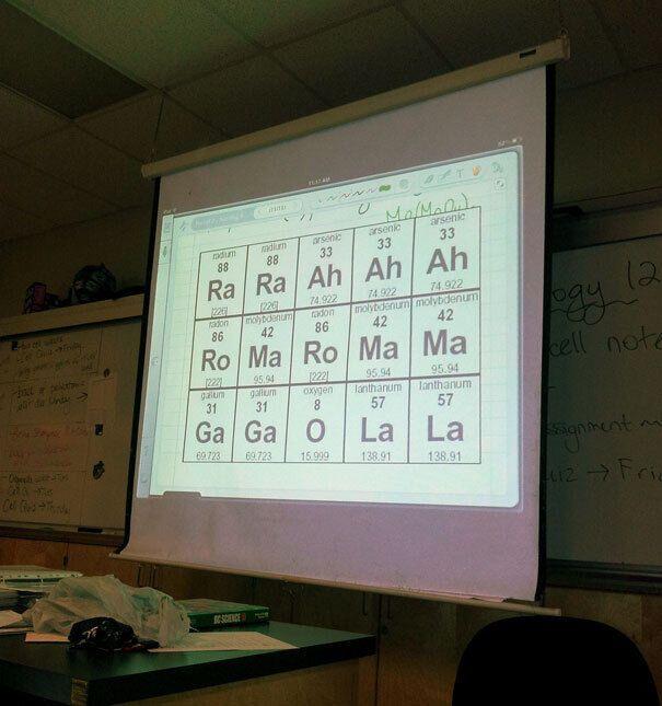 Учитель хімії створив свою версію періодичної таблиці хімічних елементів