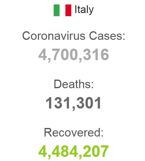 Ситуация с пандемией в Италии на 11 октября