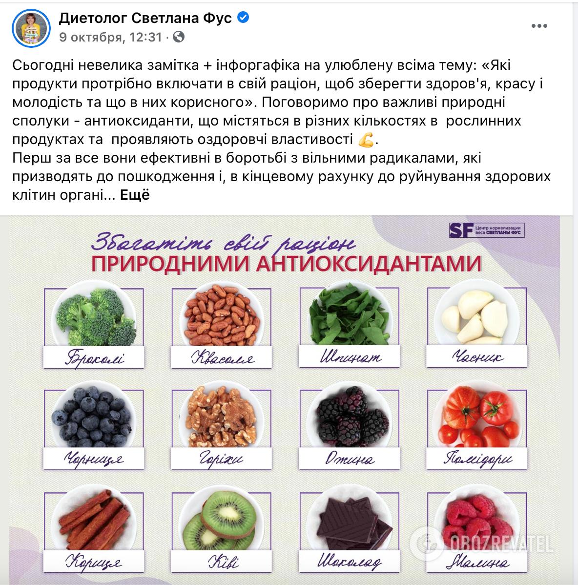 Перелік продуктів