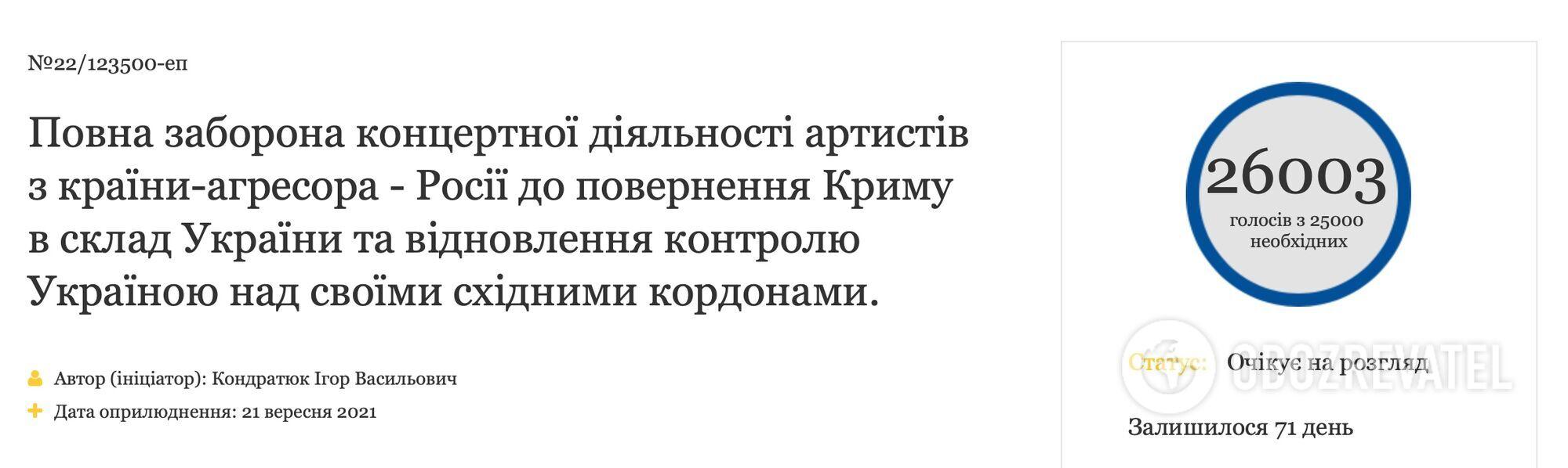 Петиция, которую инициировал Кондратюк, набрала более 25 тыс. голосов