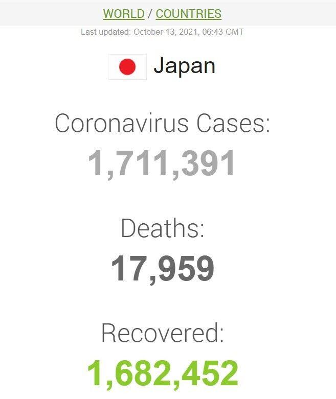 Данные по коронавирусу в Японии