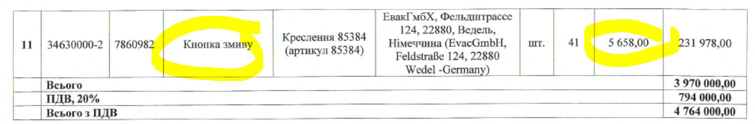 Цены указаны без учета НДС