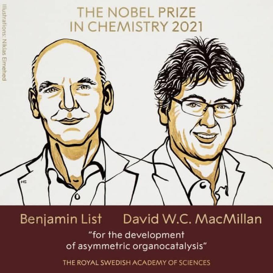 Лауреаты Нобелевской премии по химии в 2021 году