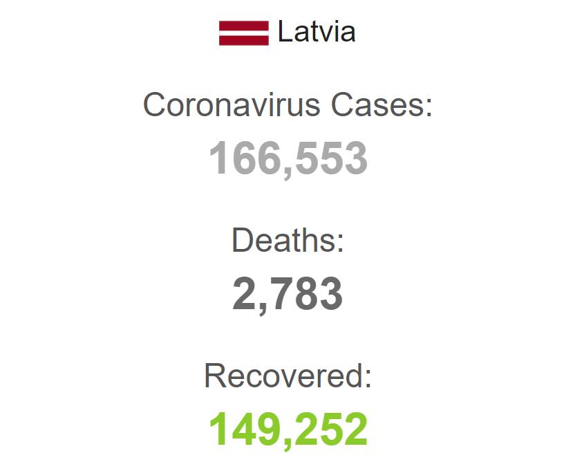 Пандемія коронавірусу в Латвії.