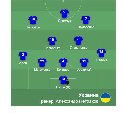 Состав сборной Украины на матч с Финляндией