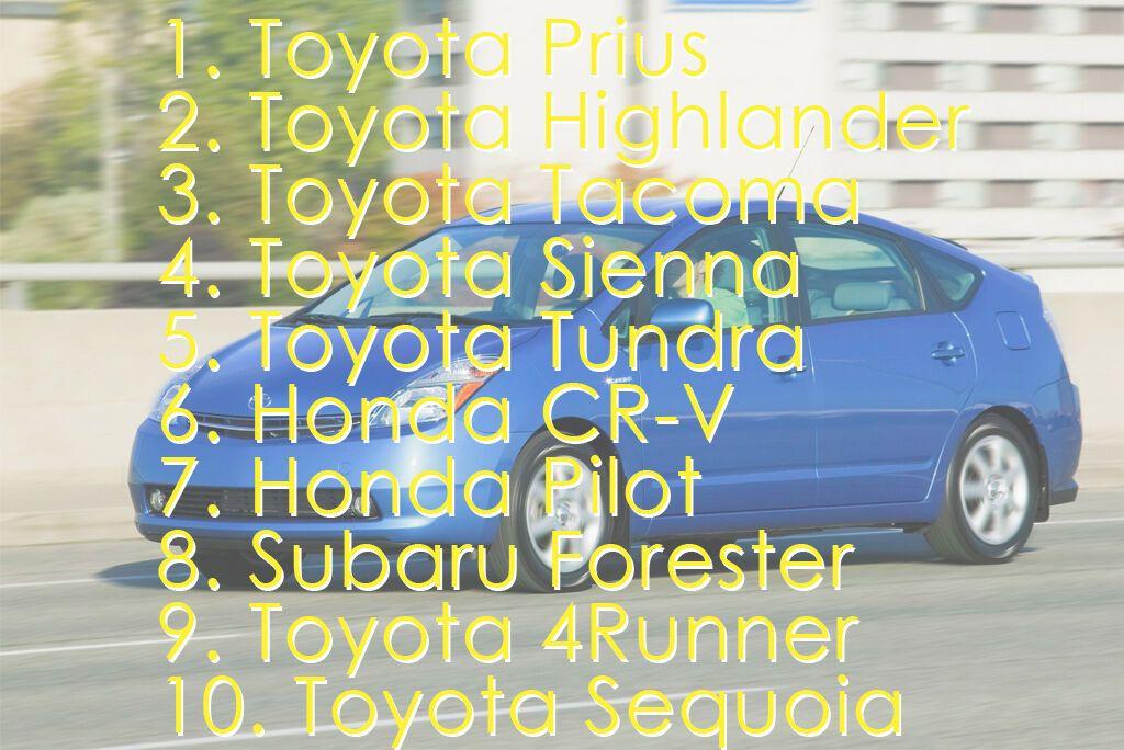 Найбільш відданими виявилися власники Toyota Prius