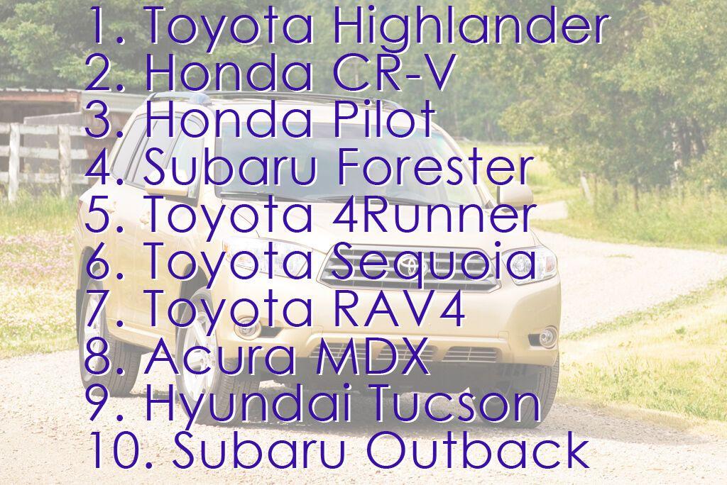Серед кросоверів і SUV найрідше власники розлучаються з Toyota Highlander